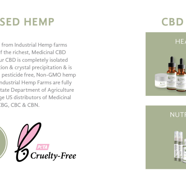 Pure Hemp CBD Daily Facial Cleanser