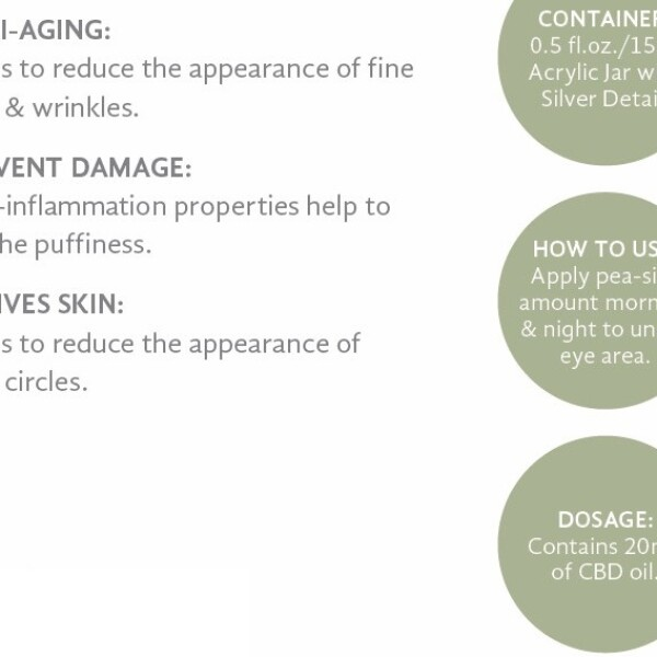Pure Hemp CBD Anti-Aging Under eye Cream